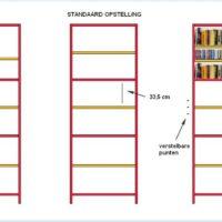 Stalen wandrek en boekenkast - Voorstel indeling
